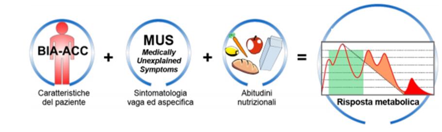 terapia nutrizione